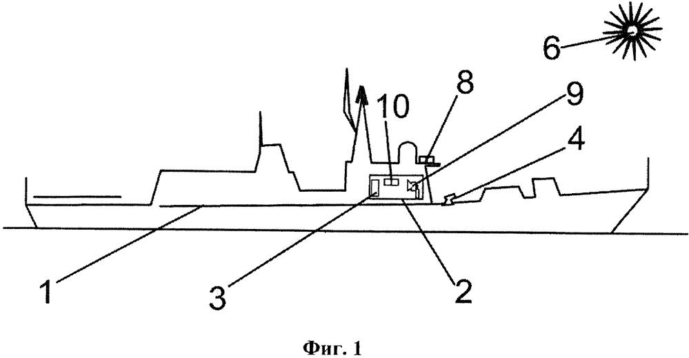 Способ электромагнитных испытаний объекта и система для его реализации
