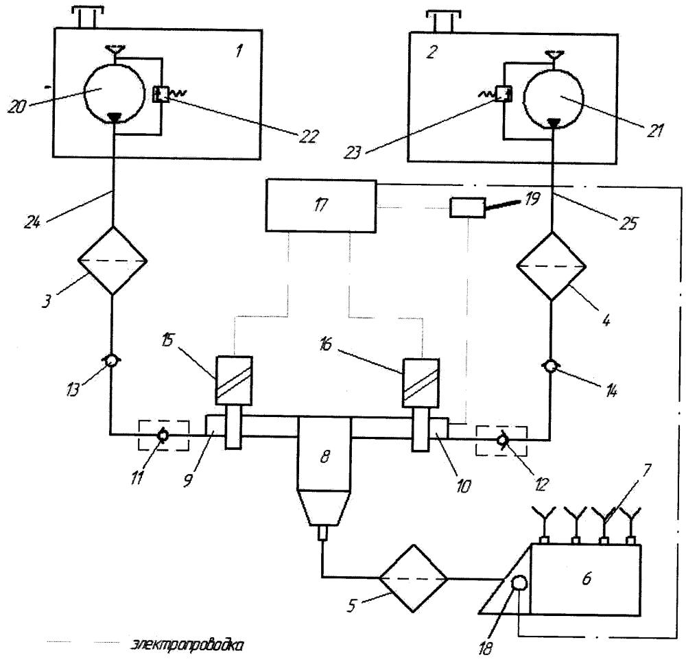 Двухтопливная система питания автотранспортного дизеля