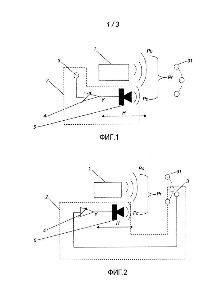 Способ и устройство акустического обнаружения нарушения работы двигателя, снабженного активным контролем шума