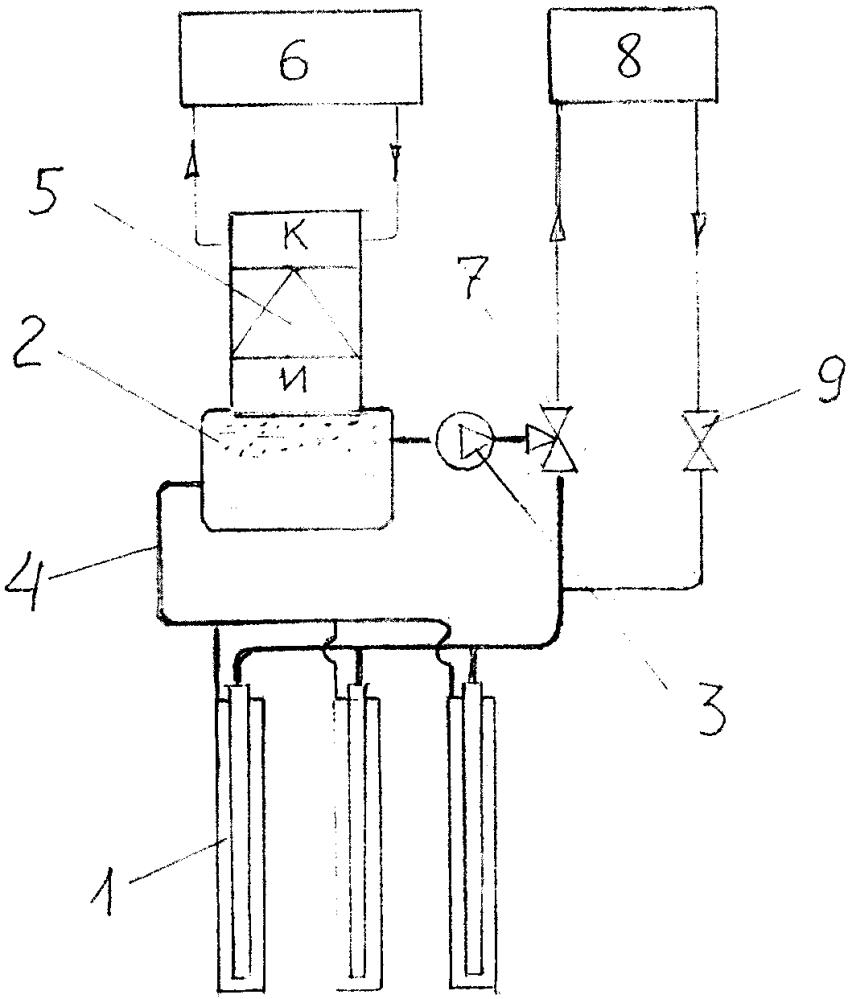 Способ управления и устройство грунтового теплообменника