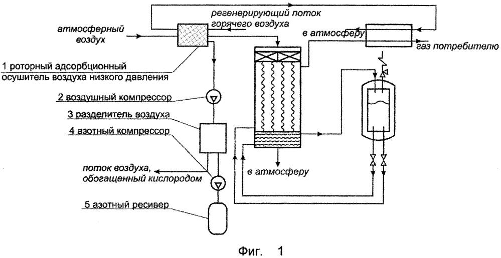 Способ управления пневматическим приводом криогенной арматуры