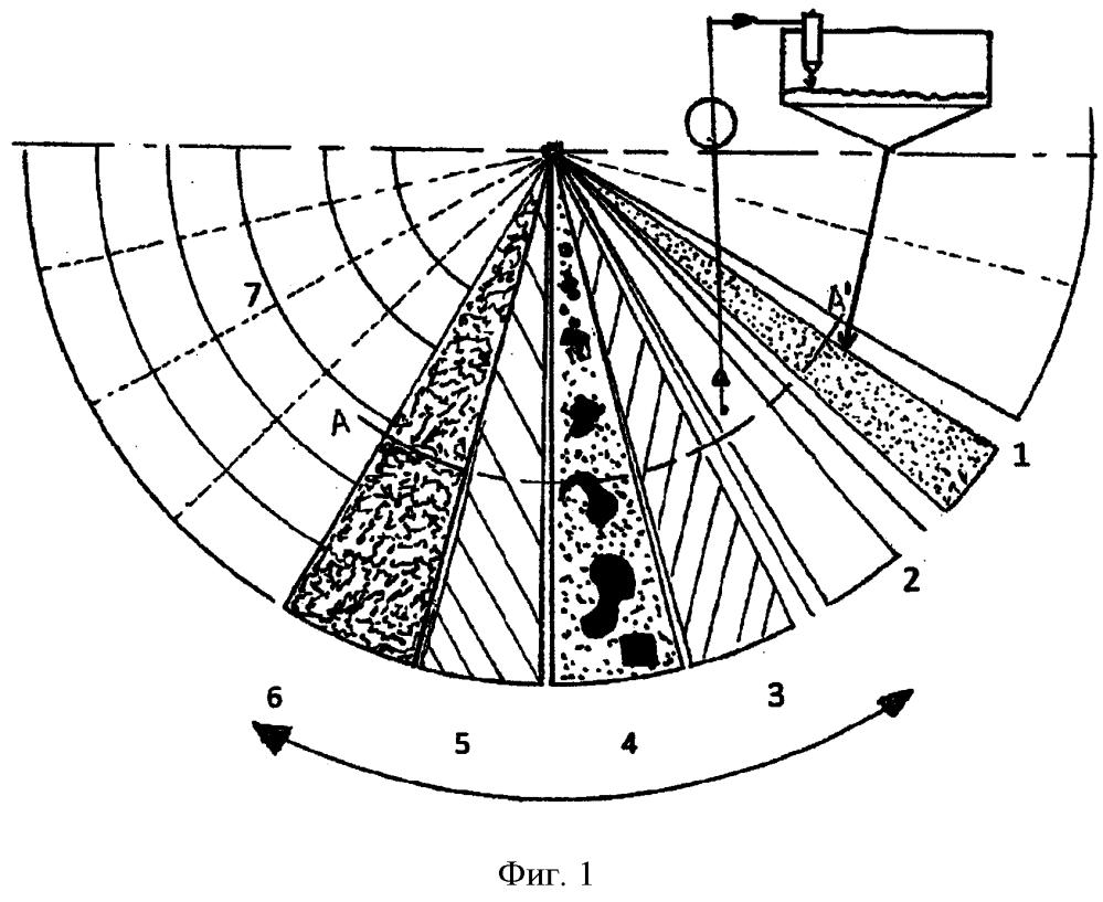 Устройство для послойного изготовления округлых изделий