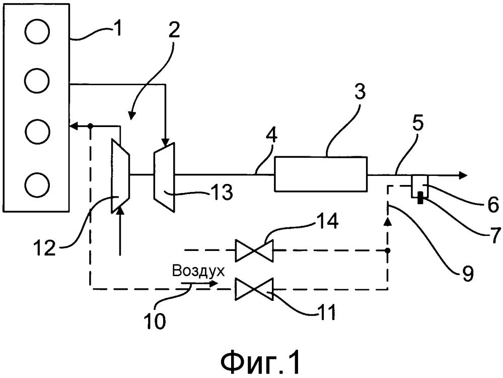 Способ и устройство для калибровки датчика отработавших газов