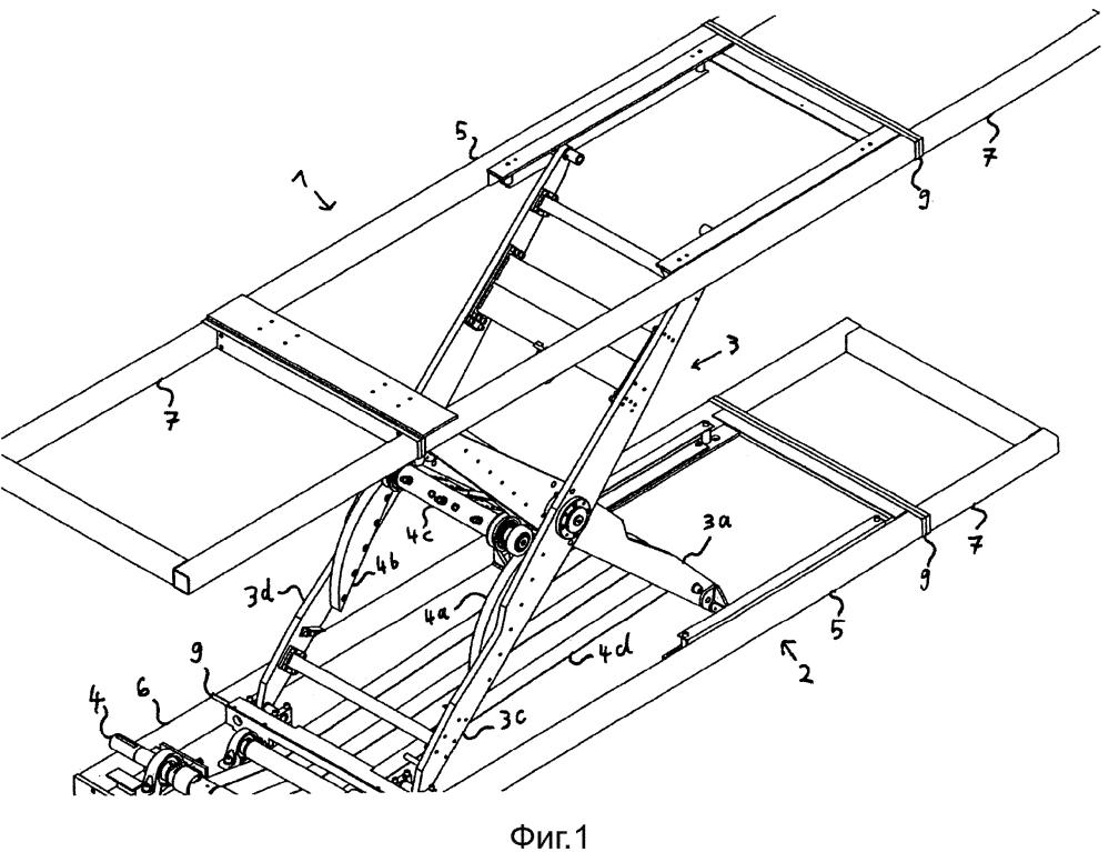 Ножничный подъемный стол (варианты)