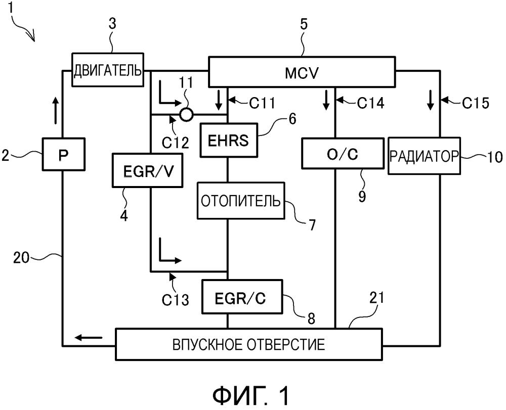 Контур охлаждения для двигателей внутреннего сгорания