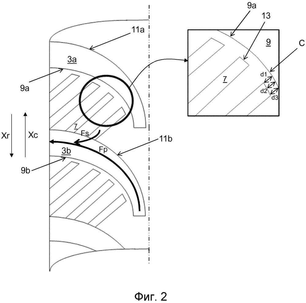Протектор шины с направленной скульптурой
