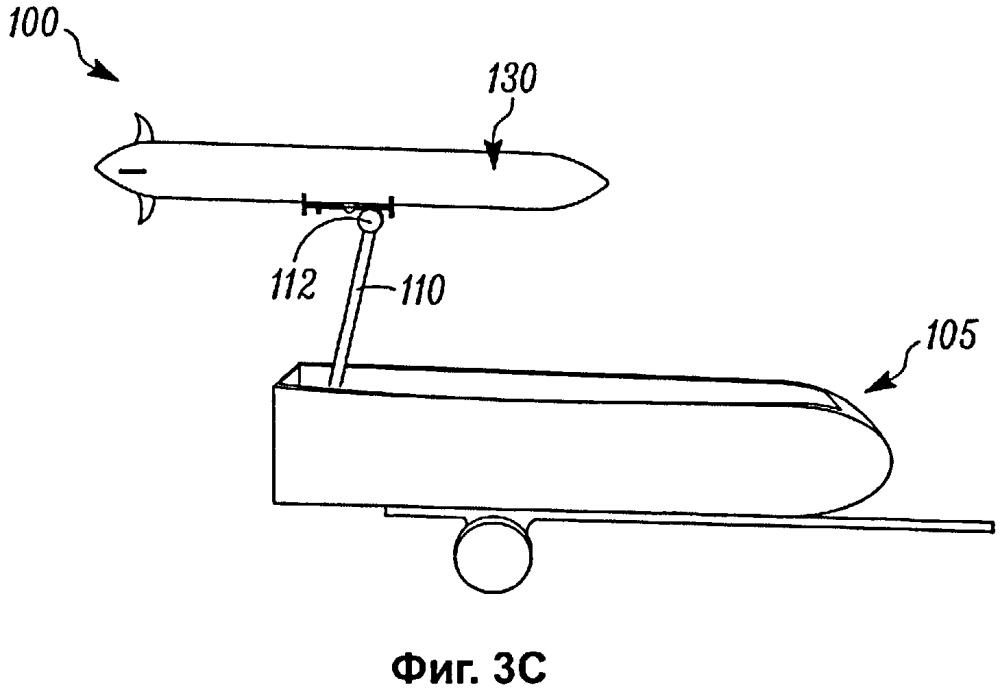 Системы и способы запуска летательных аппаратов