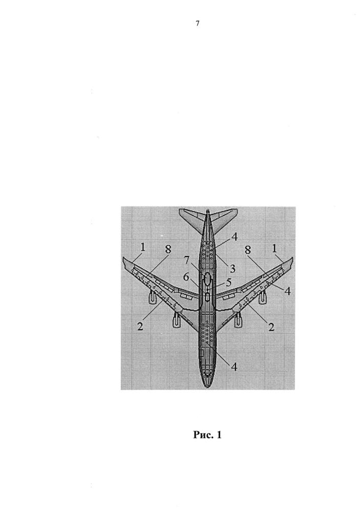 Способ регулирования подъемной силы летательного аппарата