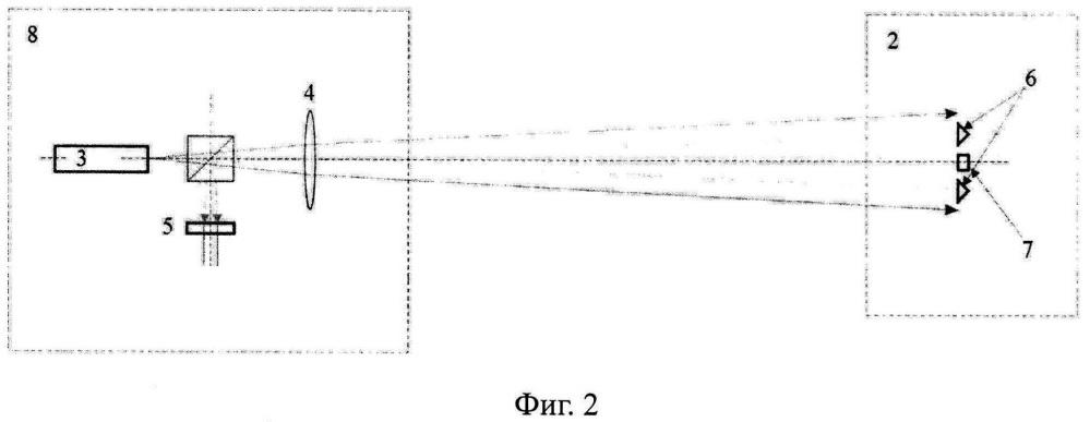 Способ определения точки попадания при имитации стрельбы с помощью лазерного имитатора стрельбы