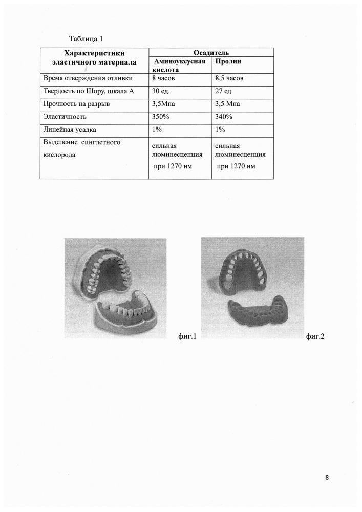 Искусственная десна для имитации воздействия на биологическую ткань лазерного излучения