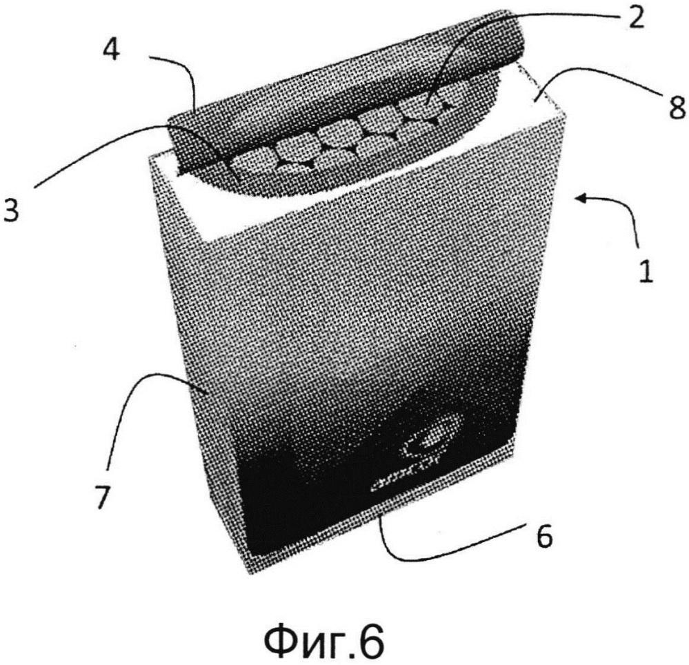 Легкооткрывающиеся повторно закрываемые системы для сигаретной упаковки