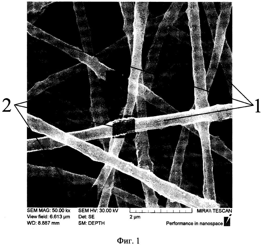 Нетканый многослойный материал для поглощения электромагнитного излучения в свч диапазоне