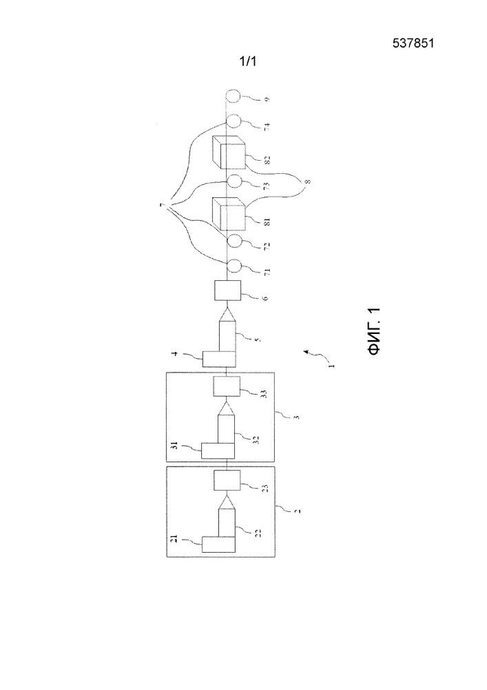 Система для промышленного производства пряжи из композиционного полиэтиленнафталатного материала