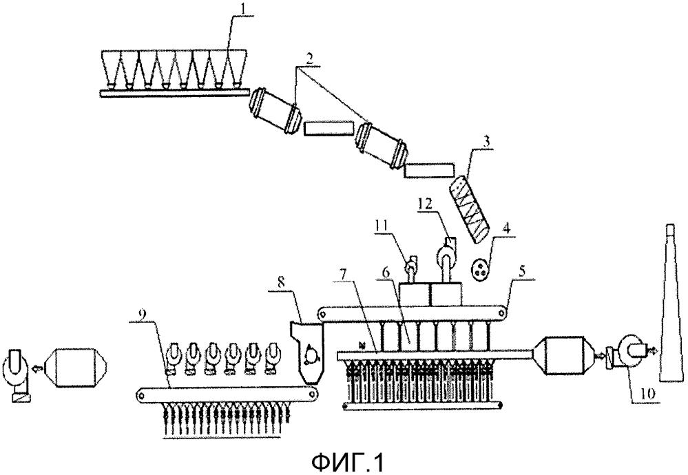 Способ и система управления изменением частоты для главного вытяжного вентилятора агломерационной системы