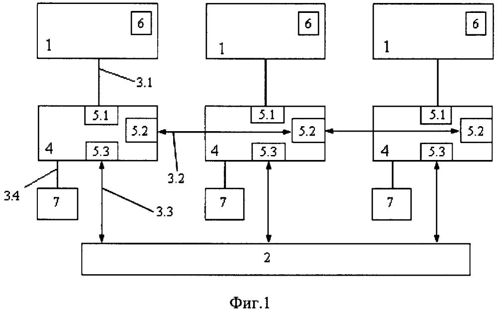 Способ резервирования электронного блока и устройство для его осуществления