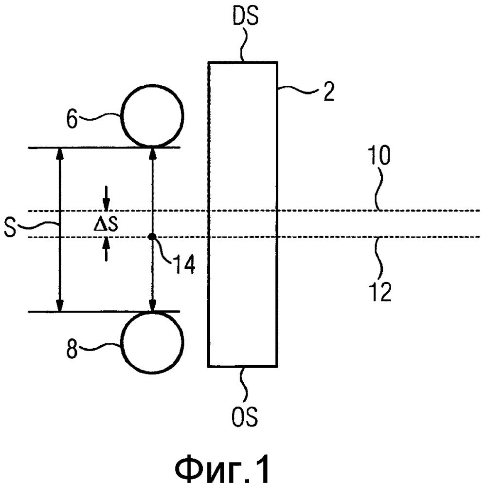 Способ управления воздействием на геометрию прокатываемого материала и управляющее устройство для этого.