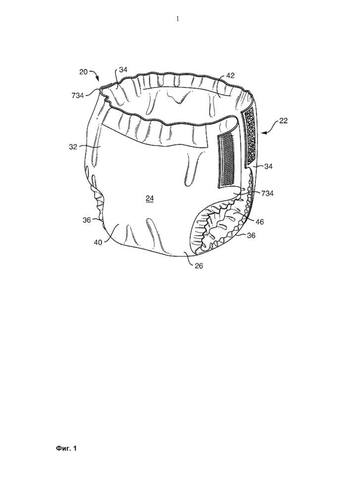 Сигнальное устройство, обеспечивающее ощущение холода, для использования во впитывающем изделии