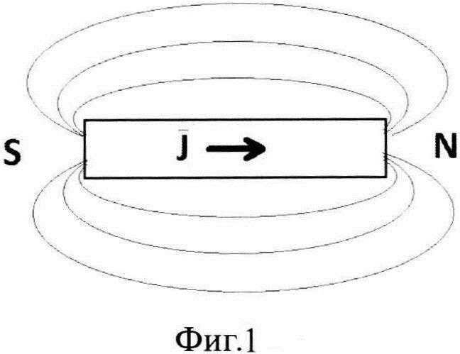 Способ защиты металлического ферромагнитного объекта от магнитометрического обнаружения