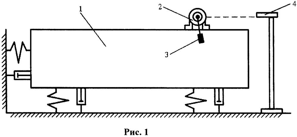Способ определения собственных частот колебаний механической системы с помощью вращающегося маятника
