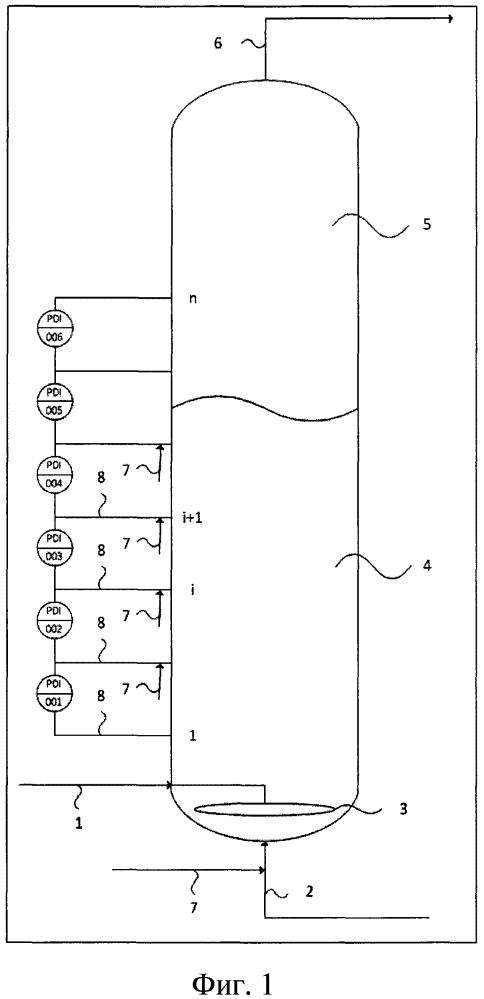 Впрыск добавки в установку синтеза углеводородов из синтез-газа, позволяющий контролировать и поддерживать равномерную концентрацию катализатора