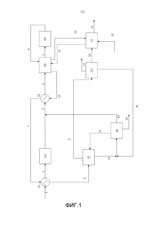 Термически и механически интегрированный способ получения окиси этилена из потока этанола