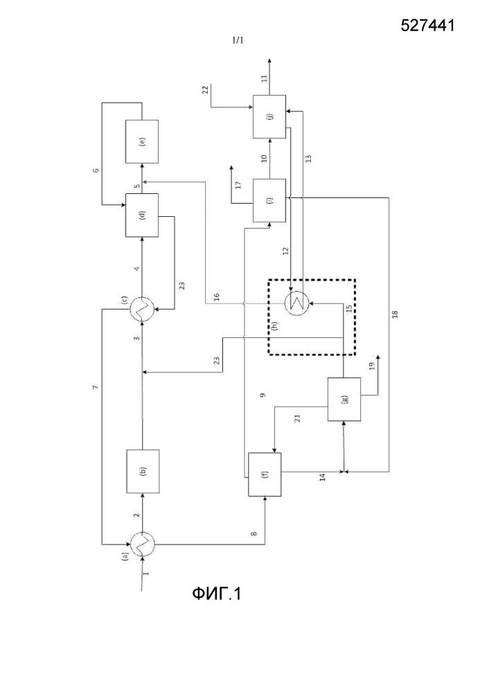 Термически интегрированный способ получения окиси этилена из потока этанола