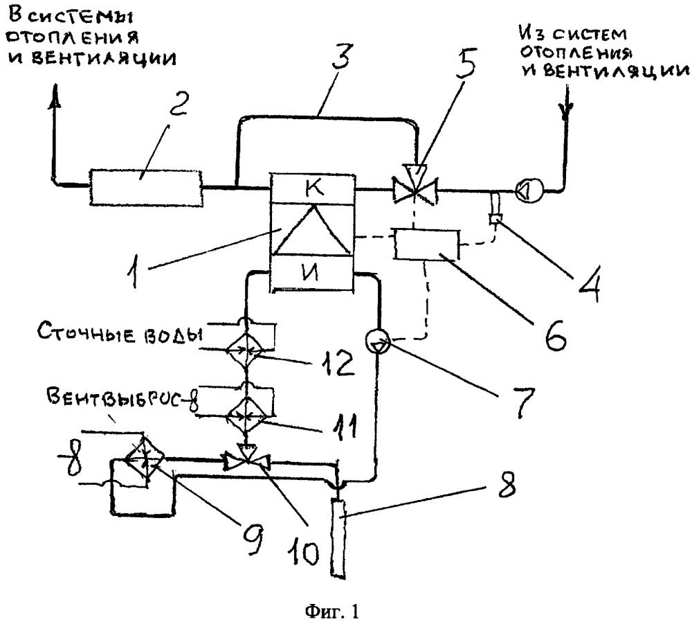 Адаптивная гибридная теплонасосная система теплохладоснабжения