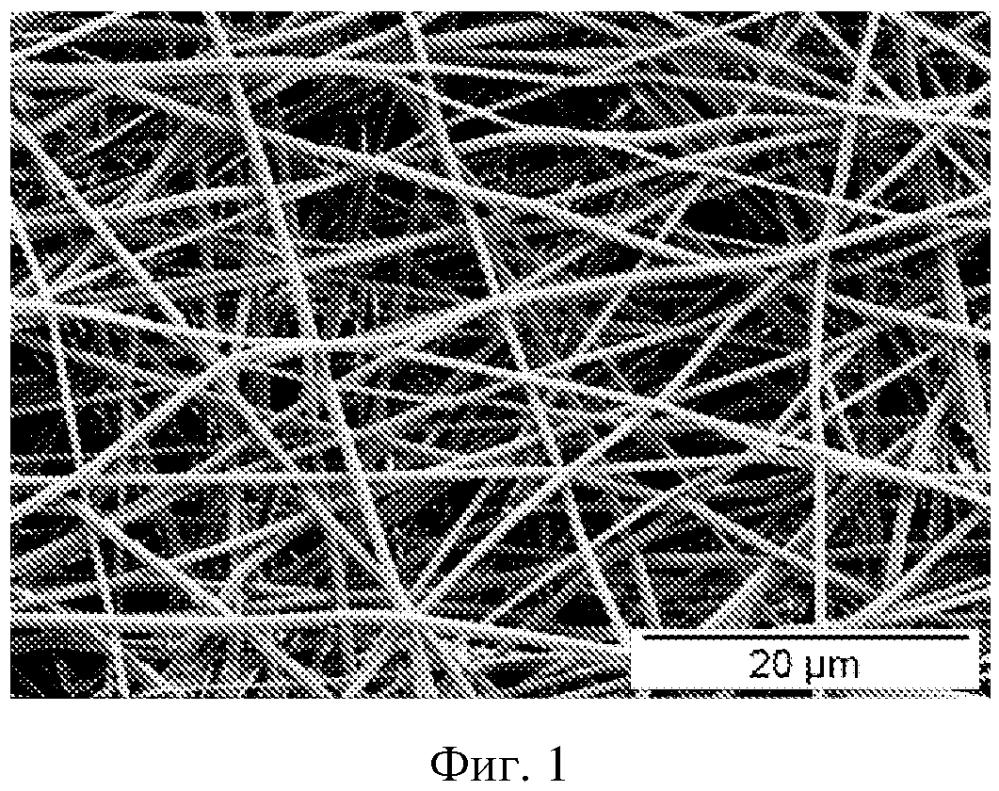 Композиционное полимерное раневое покрытие на основе нановолокон