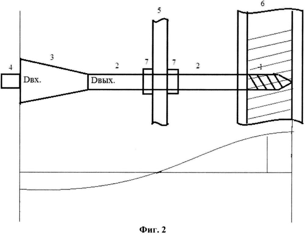 Ультразвуковой волновод-шуруп для аппарата илизарова