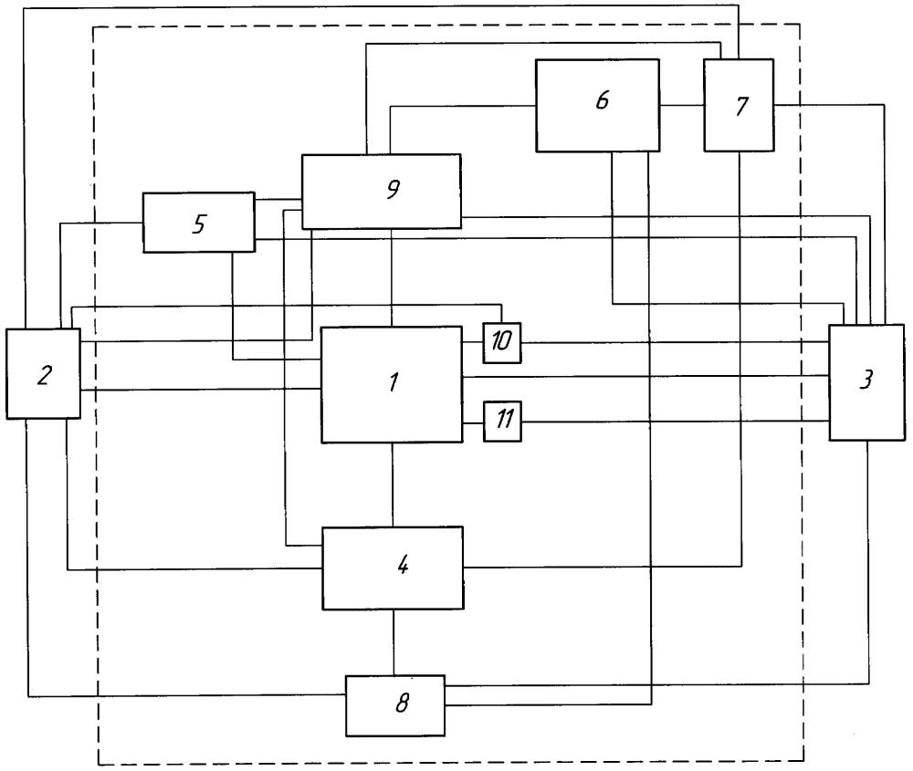 Система для проведения поисково-торговых операций с объектами недвижимости