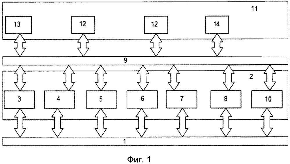 Интегрированный комплекс инженерно-технических средств охраны пост и способ его работы
