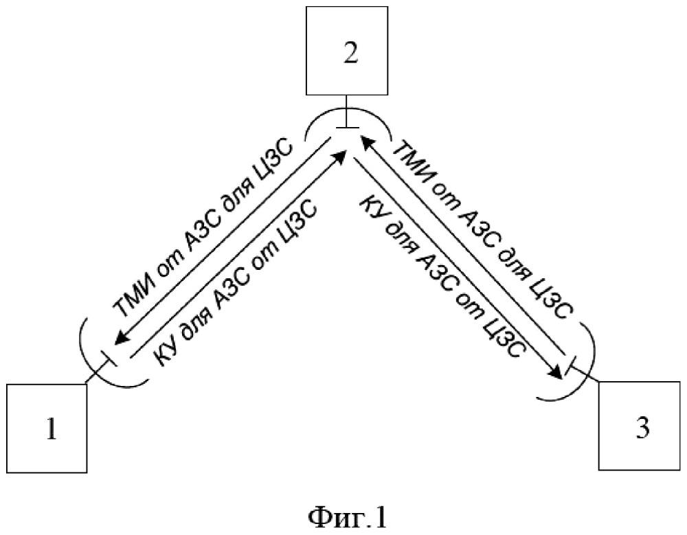 Система спутниковой связи с защитой канала удаленного управления работой