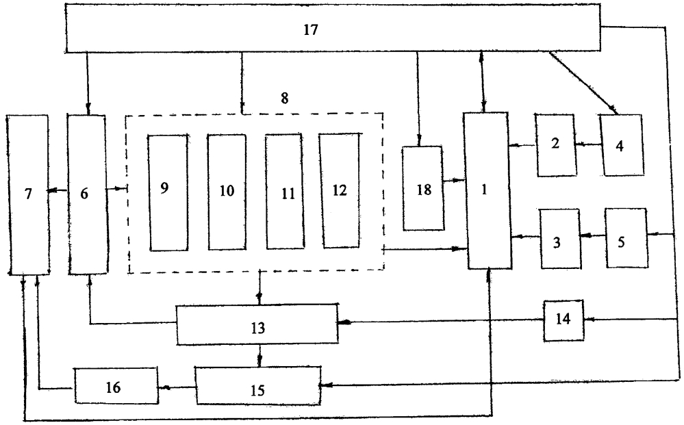 Модель управления процессом лизинга в промышленности