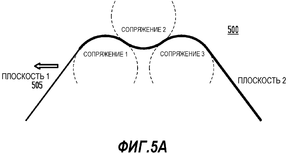 Геометрическое моделирование с взаимозависимыми сопряжениями