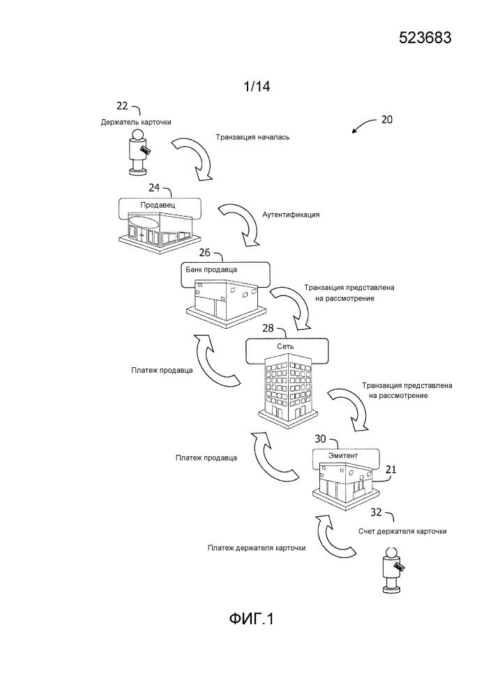 Способы и системы для обработки электронных выплат