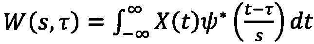 Способ определения относительного размера синхронного кластера в сети по ее макропараметрам