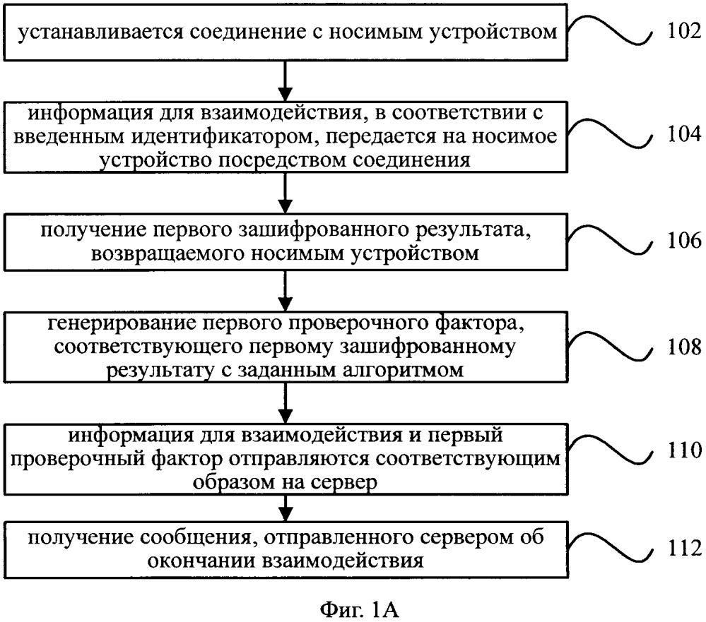 Способ и устройство информационного взаимодействия, электронное устройство