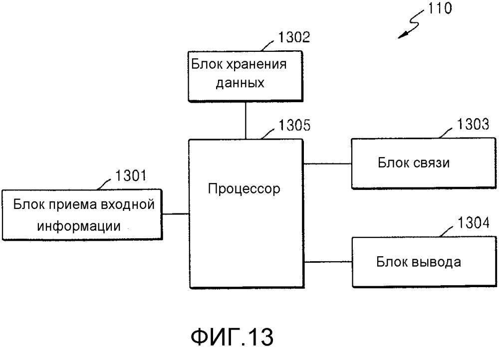 Способ и система передачи контента, устройство и машиночитаемый носитель записи, которые используют их