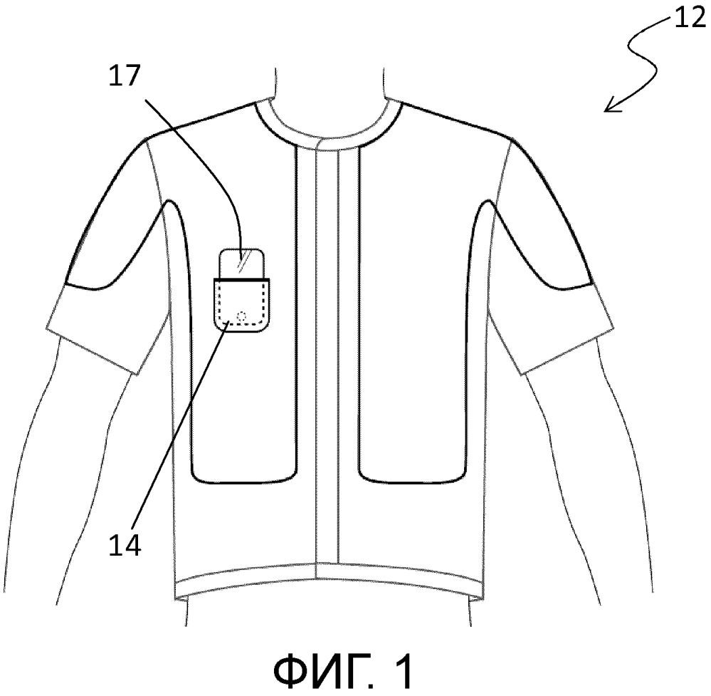 Предмет одежды с устройством аварийного вызова и соответствующий способ аварийного вызова
