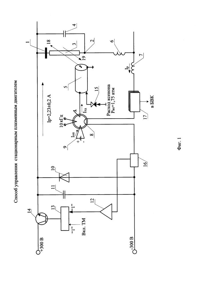 Способ управления стационарным плазменным двигателем