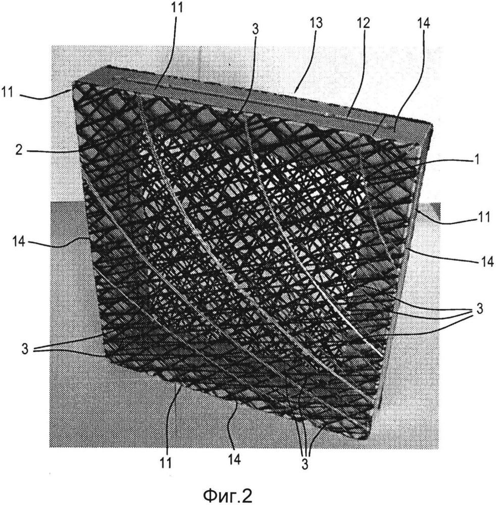 Многоосный решетчатый сетчатый материал