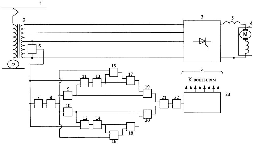 Способ синхронизации системы управления тяговыми преобразователями с питающим напряжением тяговой сети
