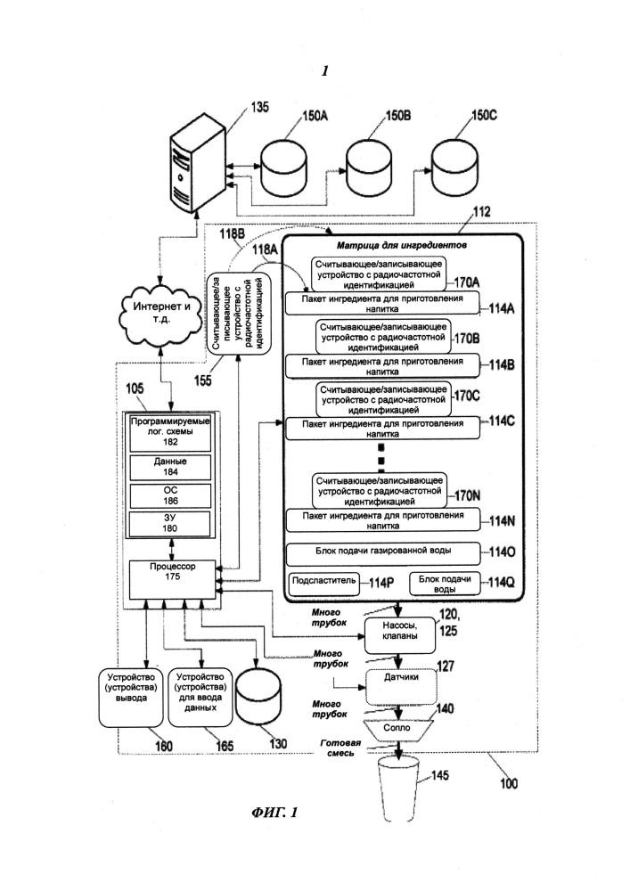 Способ контроля за розливом напитка (варианты) и разливочное устройство для приготовления напитка