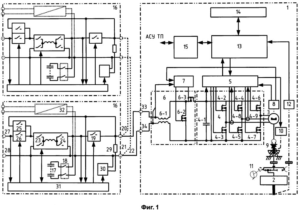 Приводное устройство с энергоаккумуляторами, способ управления приводным устройством и способ управления энергоаккумуляторами приводного устройства