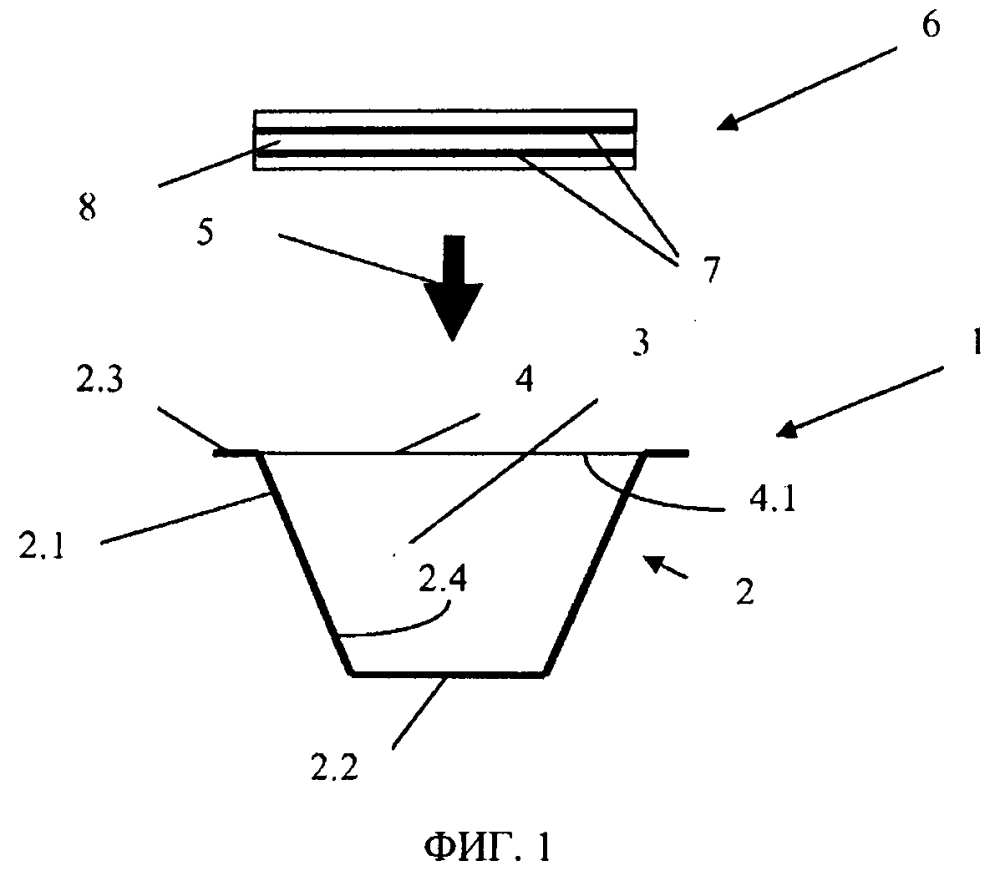 Одноразовая капсула с идентификатором своей внутренней области