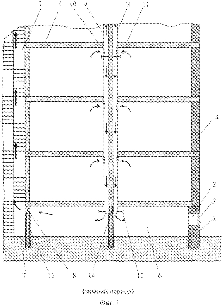 Энергосберегающая система вентиляции здания