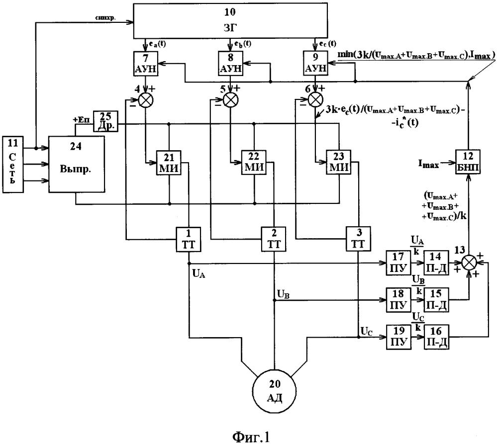 Устройство питания асинхронного двигателя