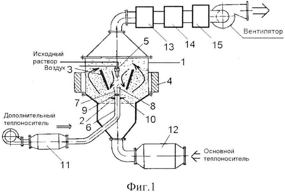Установка для сушки растворов с инертной насадкой