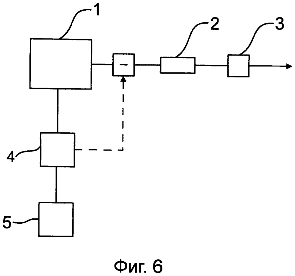 Способ регенерации фильтра частиц и двигатель внутреннего сгорания с фильтром частиц