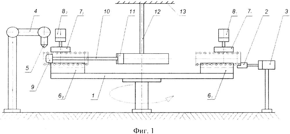 Способ обработки опорных витков пружин и роботизированный комплекс для его осуществления